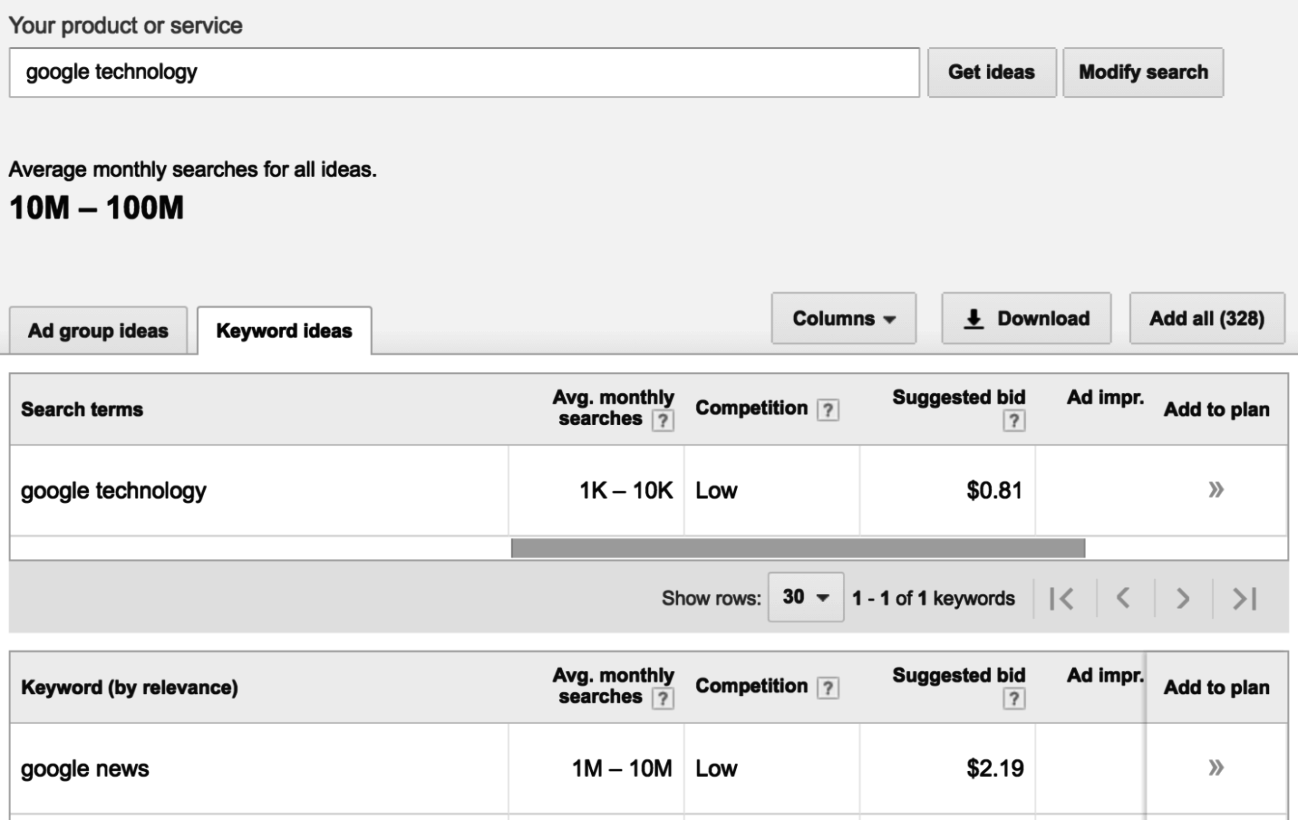 Google AdWords Keyword Planner,